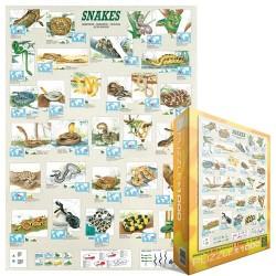 Puzzle Węże